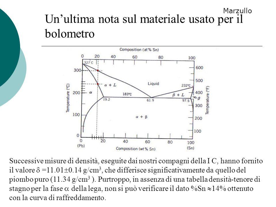 Un'ultima nota sul materiale usato per il bolometro