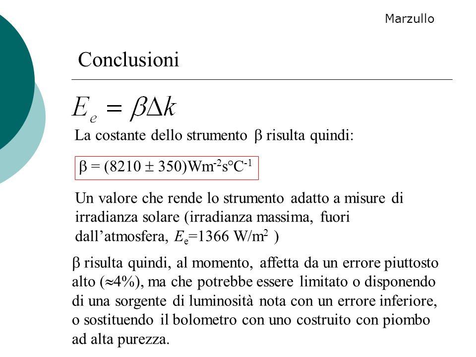 Conclusioni La costante dello strumento  risulta quindi: