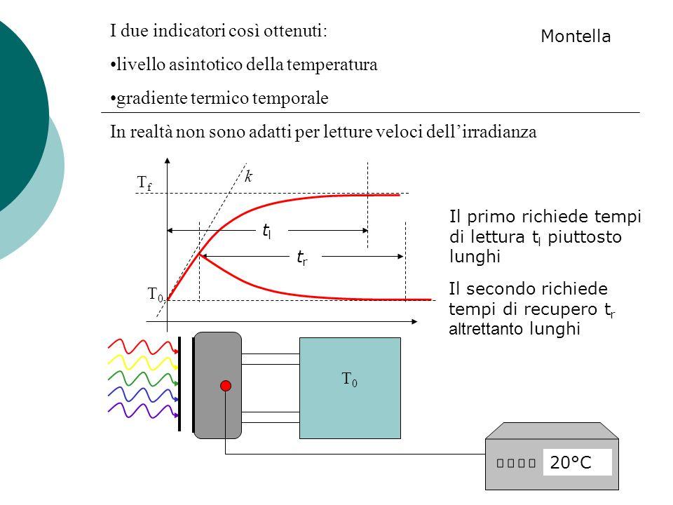 I due indicatori così ottenuti: livello asintotico della temperatura