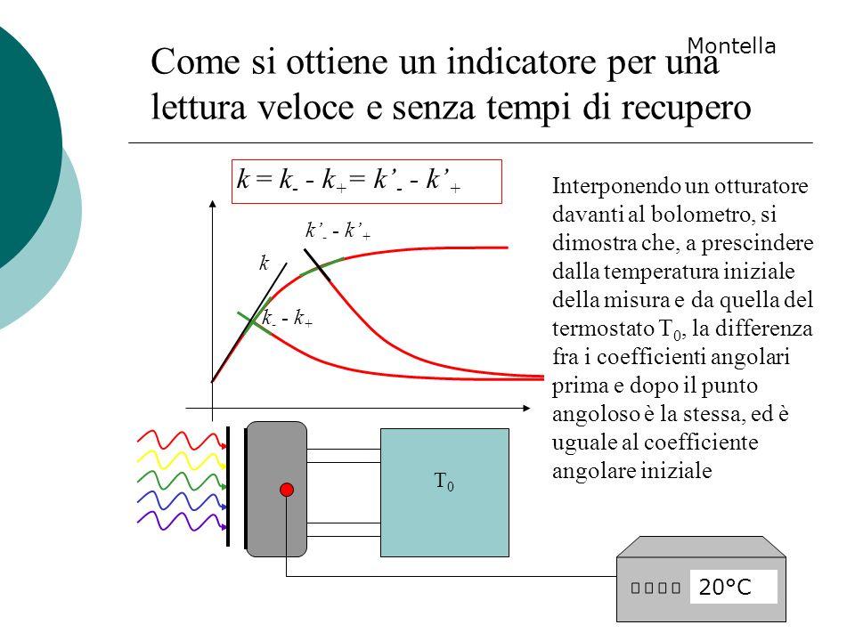 Montella Come si ottiene un indicatore per una lettura veloce e senza tempi di recupero. k = k- - k+= k'- - k'+