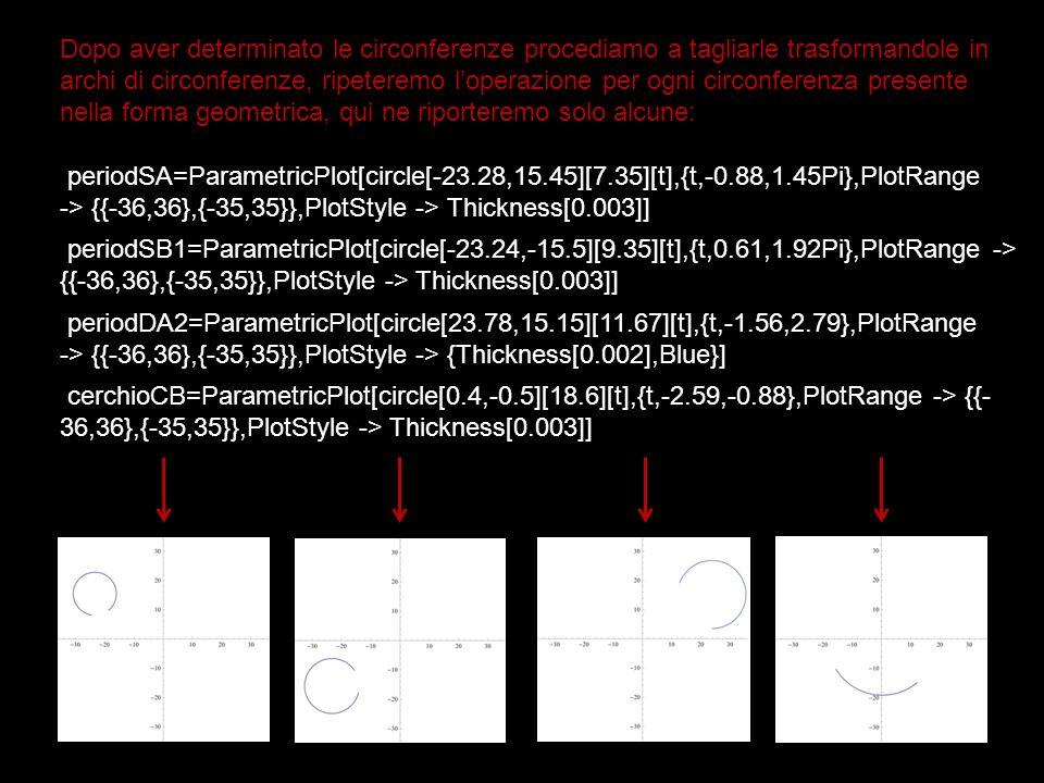 Dopo aver determinato le circonferenze procediamo a tagliarle trasformandole in archi di circonferenze, ripeteremo l'operazione per ogni circonferenza presente nella forma geometrica, qui ne riporteremo solo alcune: