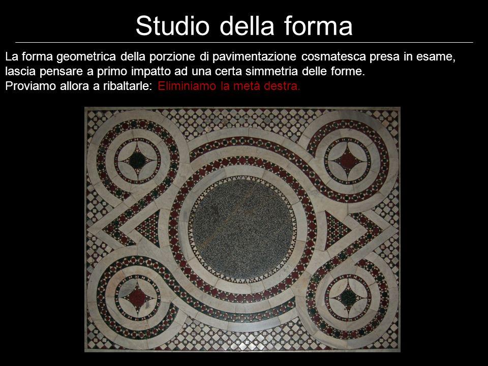Studio della forma