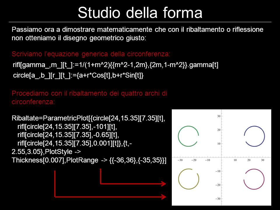 Studio della forma Passiamo ora a dimostrare matematicamente che con il ribaltamento o riflessione non otteniamo il disegno geometrico giusto: