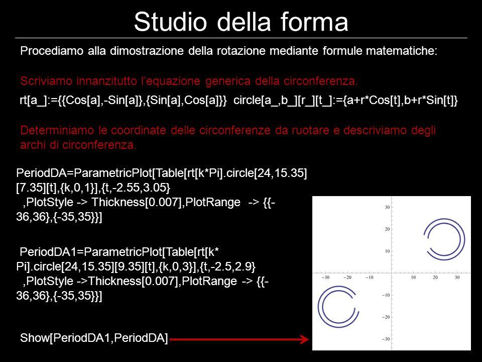 Studio della forma Procediamo alla dimostrazione della rotazione mediante formule matematiche: