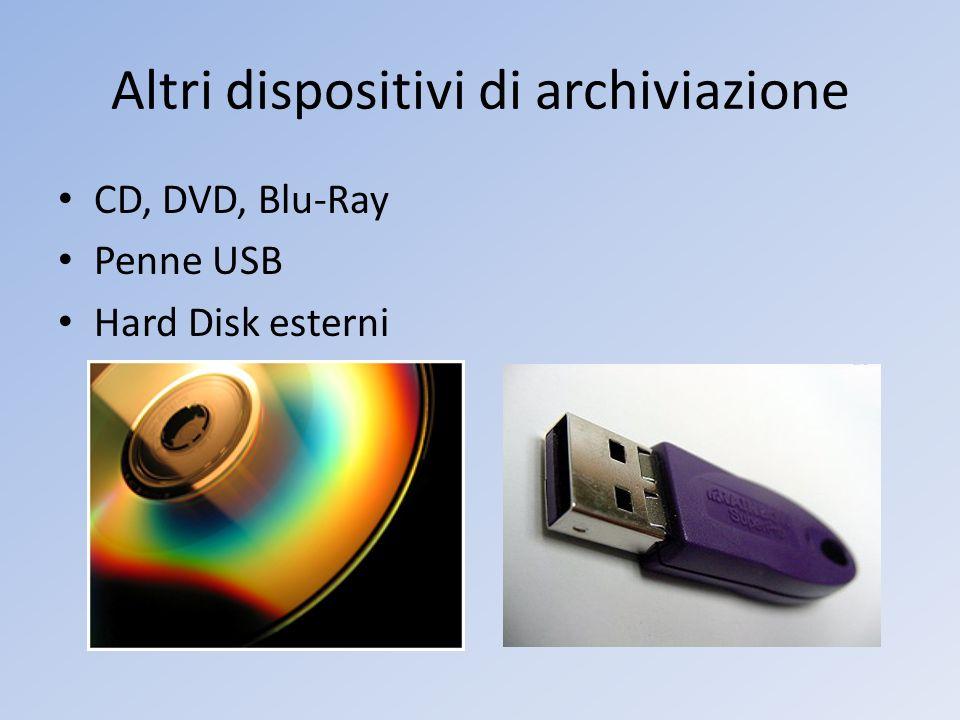 Altri dispositivi di archiviazione