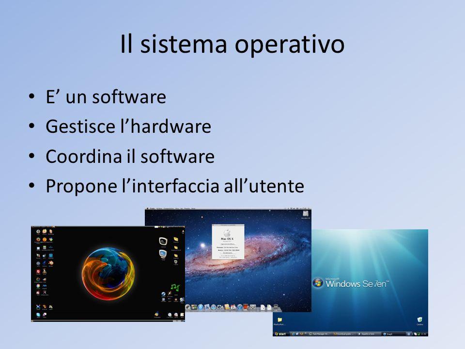 Il sistema operativo E' un software Gestisce l'hardware