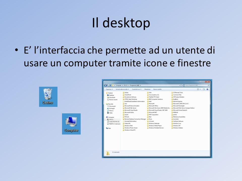 Il desktop E' l'interfaccia che permette ad un utente di usare un computer tramite icone e finestre