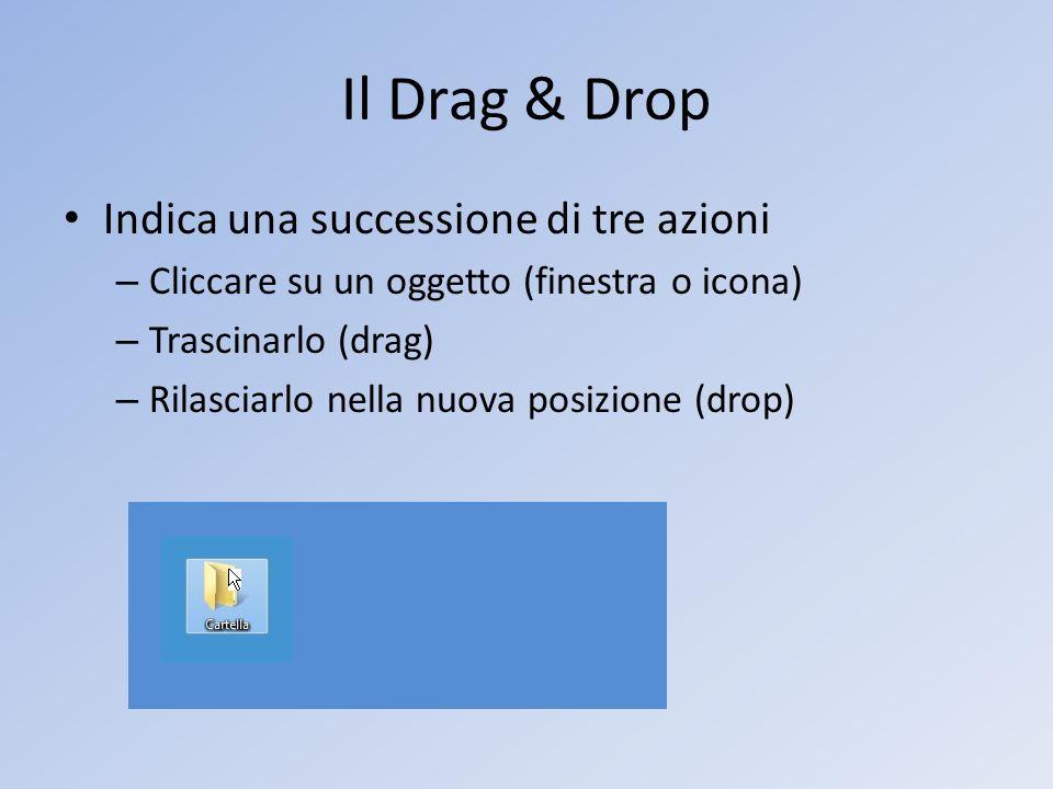 Il Drag & Drop Indica una successione di tre azioni