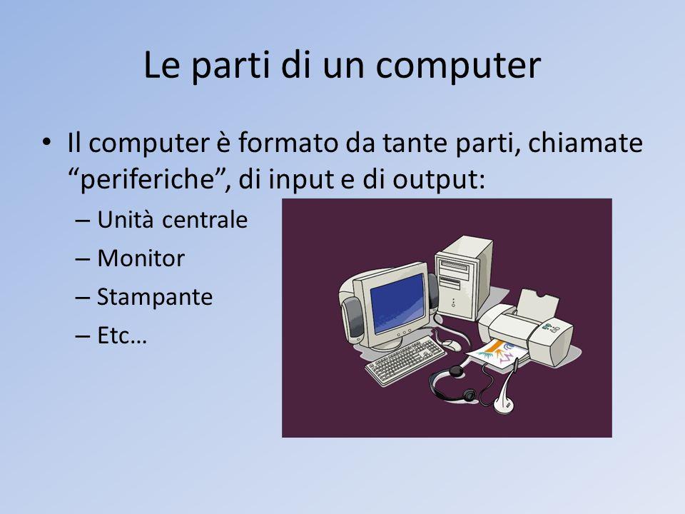 Le parti di un computer Il computer è formato da tante parti, chiamate periferiche , di input e di output: