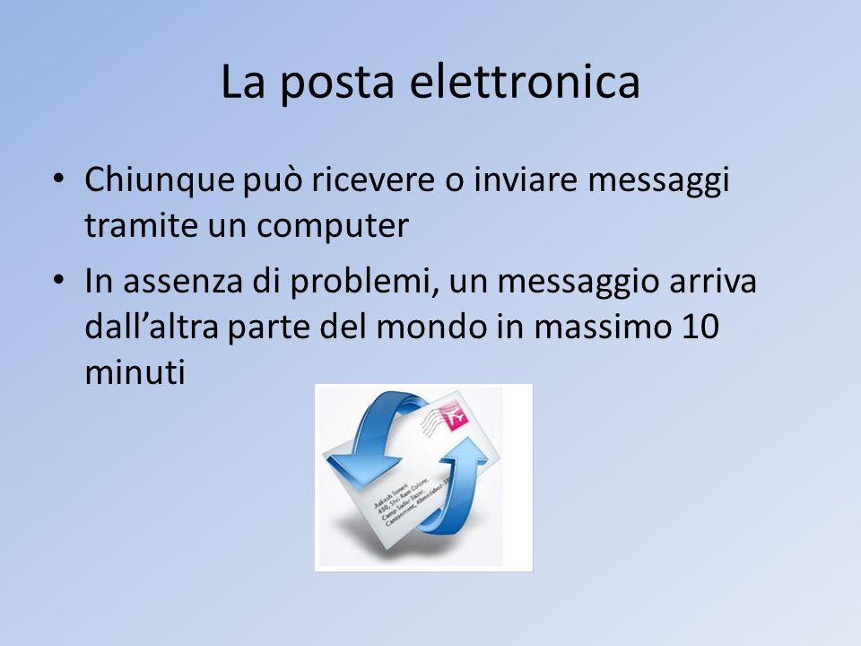 La posta elettronica Chiunque può ricevere o inviare messaggi tramite un computer.