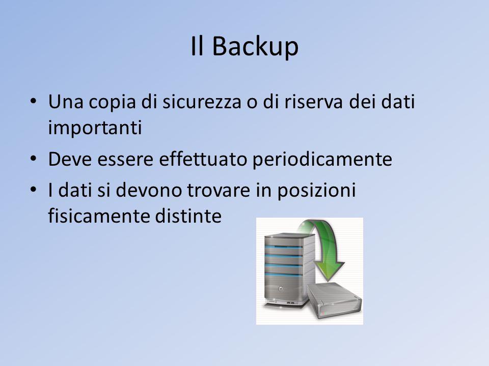 Il Backup Una copia di sicurezza o di riserva dei dati importanti