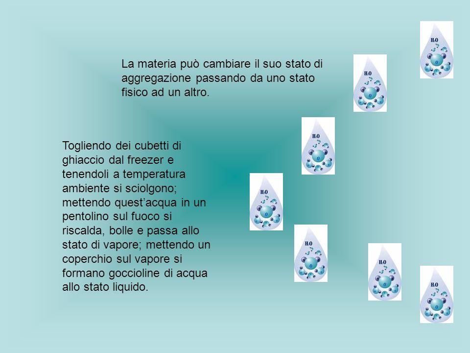 La materia può cambiare il suo stato di aggregazione passando da uno stato fisico ad un altro.
