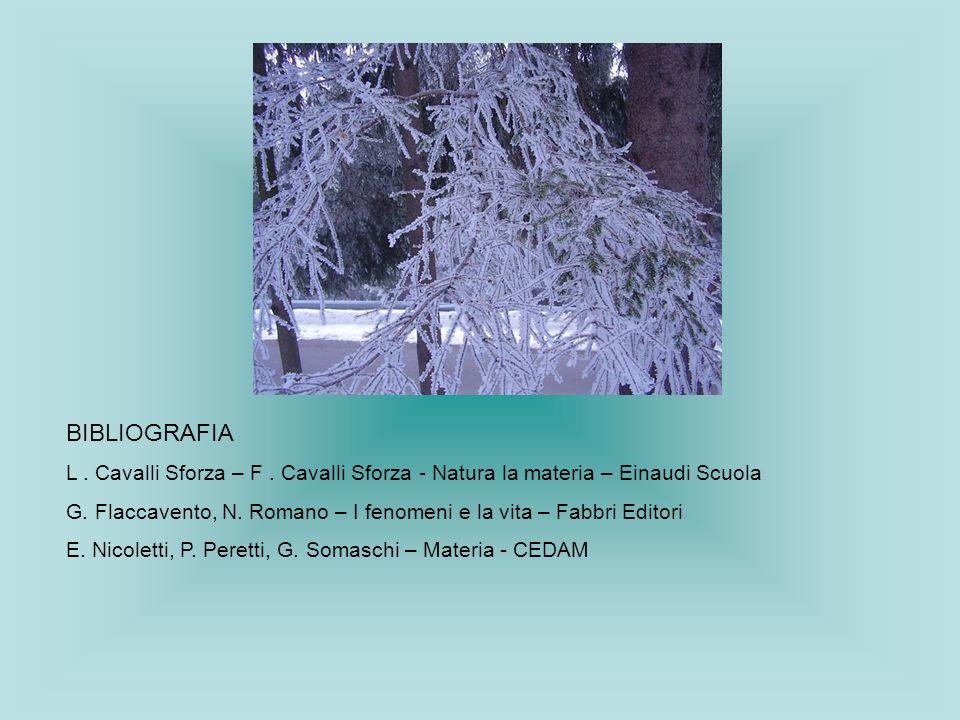 BIBLIOGRAFIA L . Cavalli Sforza – F . Cavalli Sforza - Natura la materia – Einaudi Scuola.