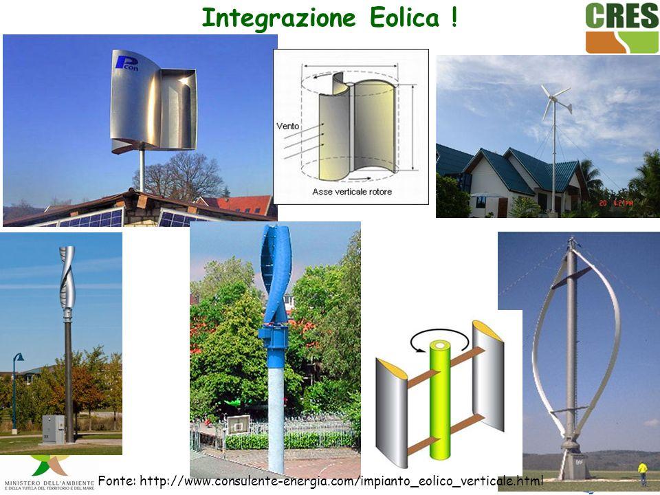 Integrazione Eolica ! Fonte: http://www.consulente-energia.com/impianto_eolico_verticale.html