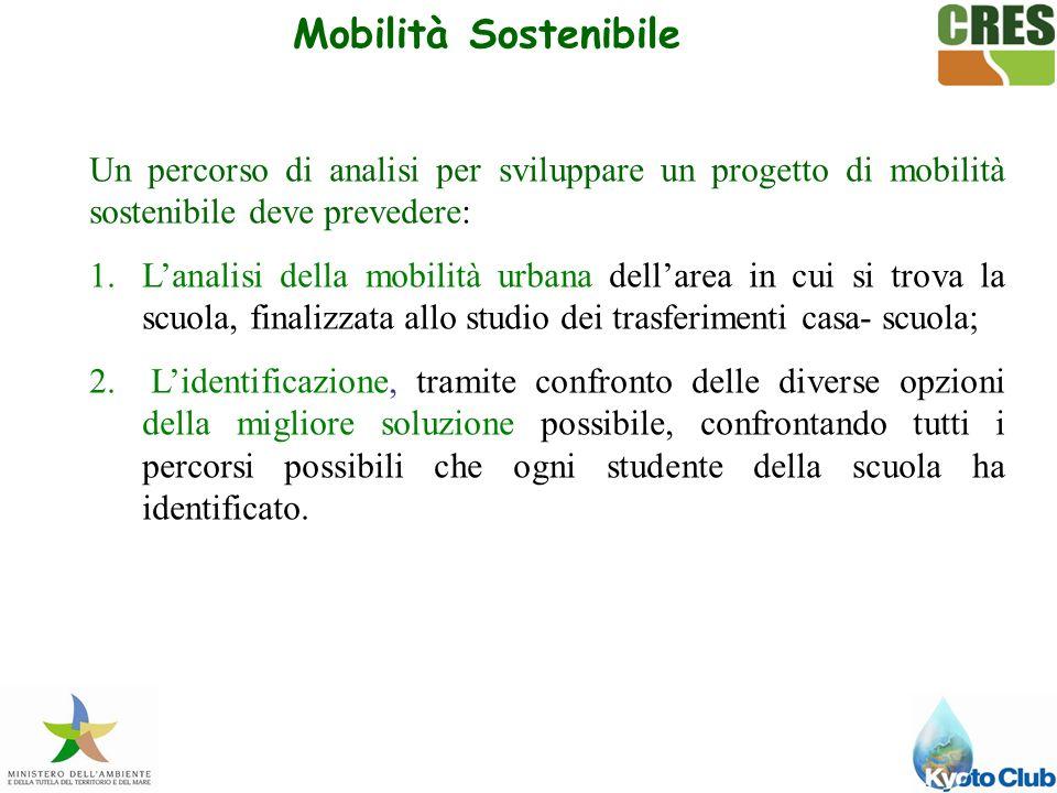 Mobilità Sostenibile Un percorso di analisi per sviluppare un progetto di mobilità sostenibile deve prevedere:
