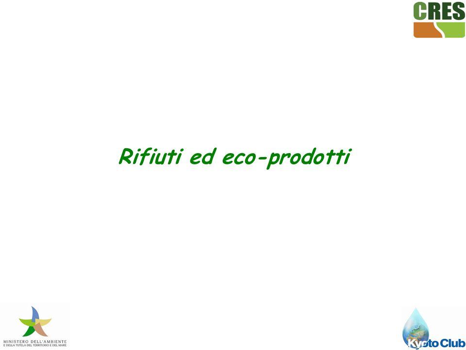 Rifiuti ed eco-prodotti