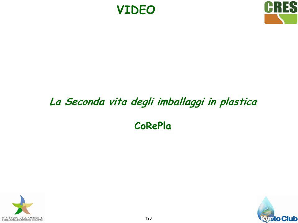 La Seconda vita degli imballaggi in plastica