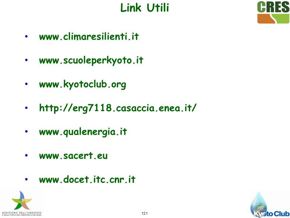 Link Utili www.climaresilienti.it www.scuoleperkyoto.it