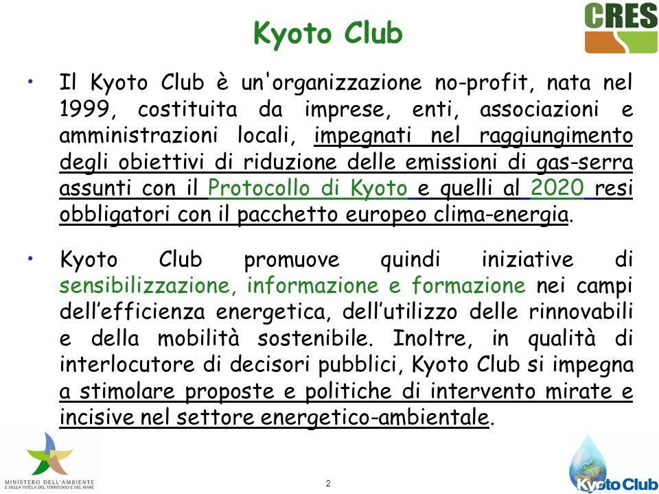 Kyoto Club