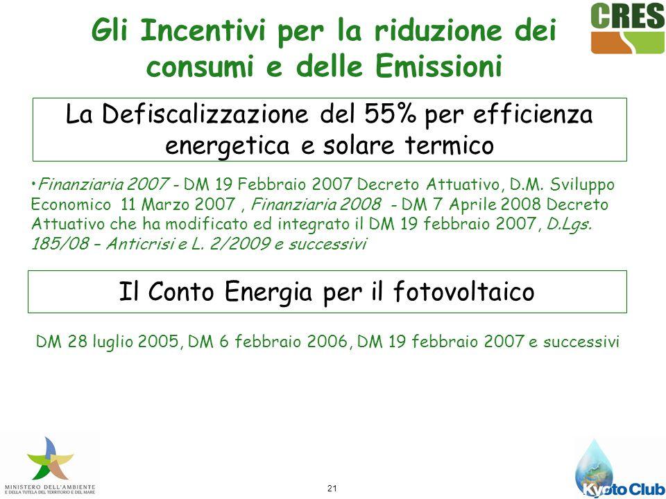 Gli Incentivi per la riduzione dei consumi e delle Emissioni