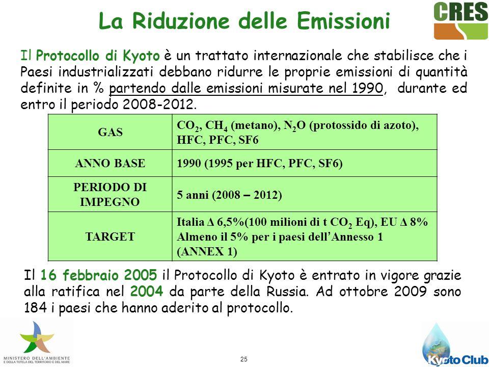 La Riduzione delle Emissioni