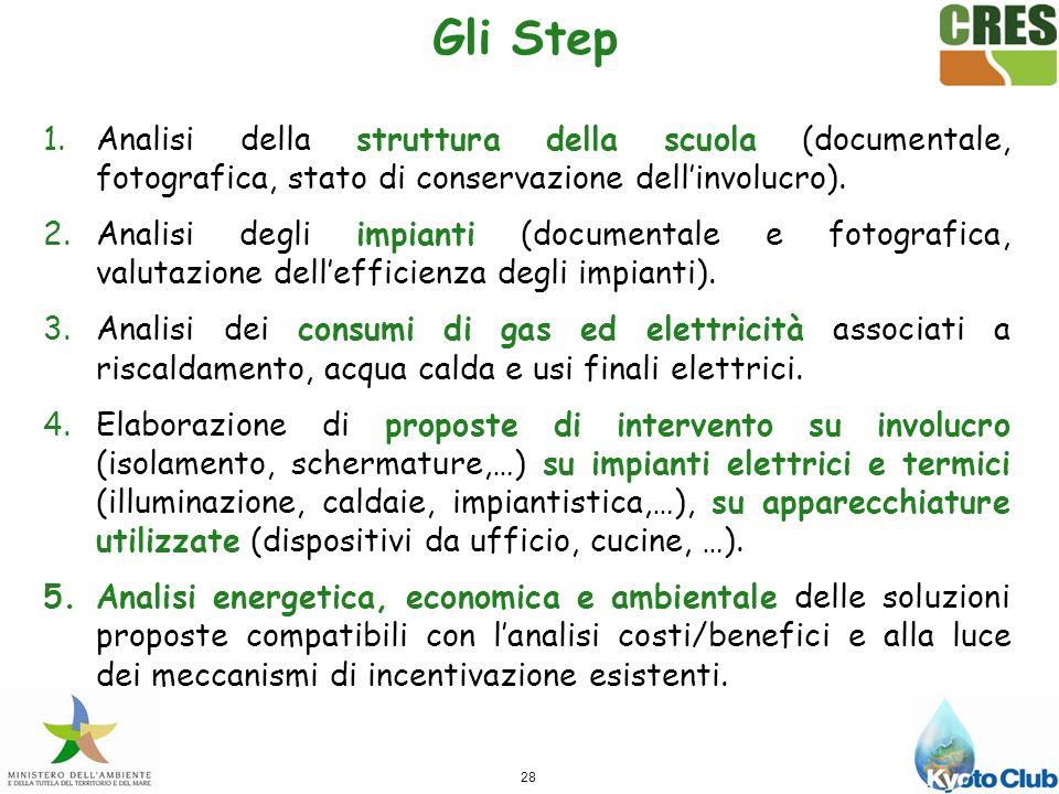 Gli Step Analisi della struttura della scuola (documentale, fotografica, stato di conservazione dell'involucro).