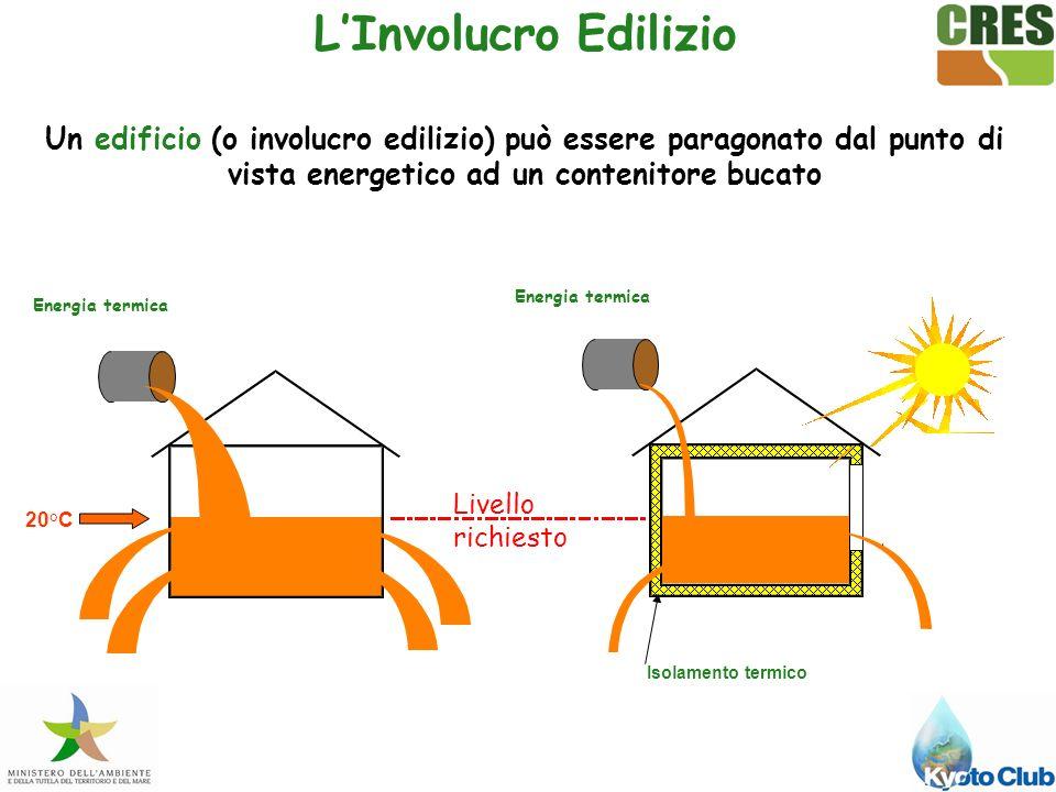 L'Involucro Edilizio Un edificio (o involucro edilizio) può essere paragonato dal punto di vista energetico ad un contenitore bucato.