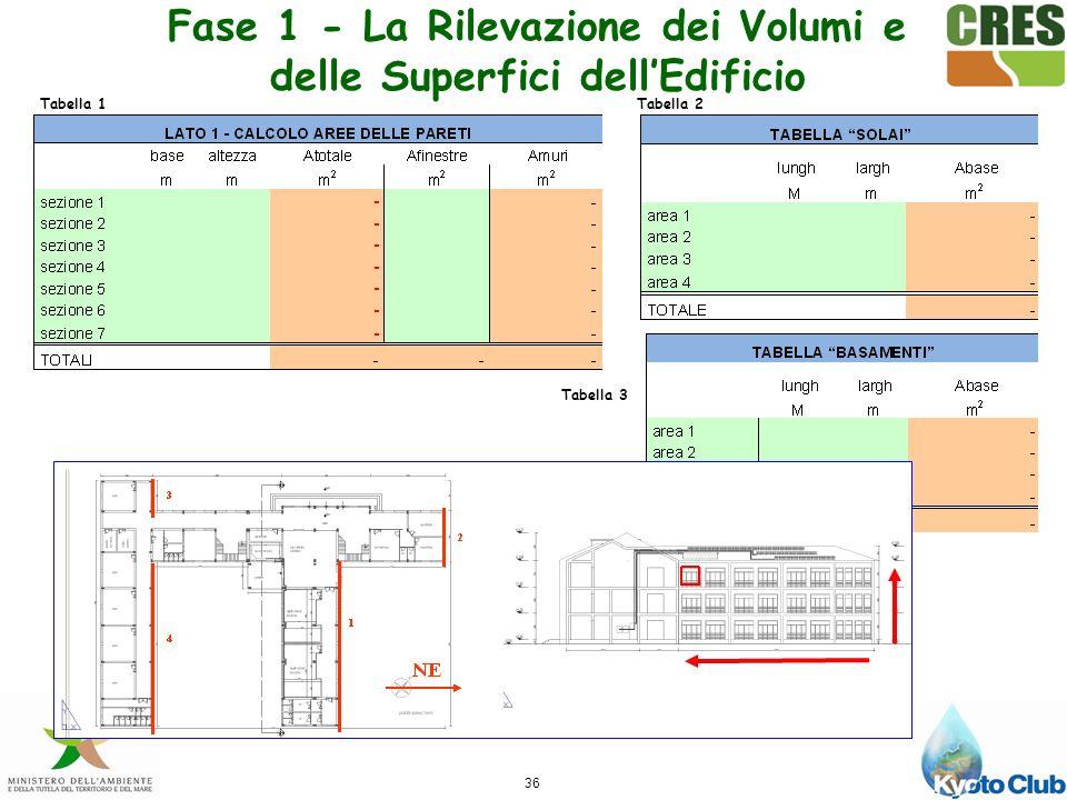 Fase 1 - La Rilevazione dei Volumi e delle Superfici dell'Edificio