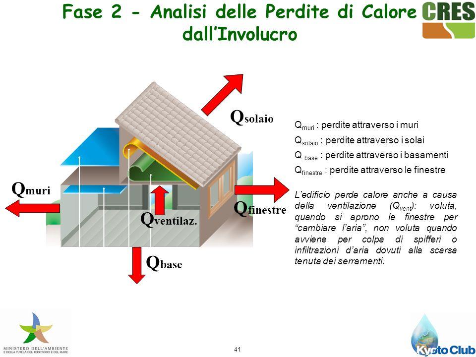 Fase 2 - Analisi delle Perdite di Calore dall'Involucro