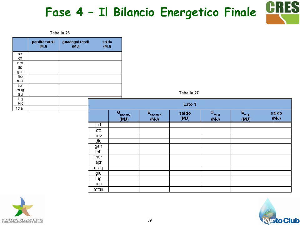 Fase 4 – Il Bilancio Energetico Finale