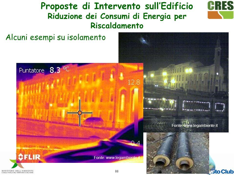 Proposte di Intervento sull'Edificio Riduzione dei Consumi di Energia per Riscaldamento