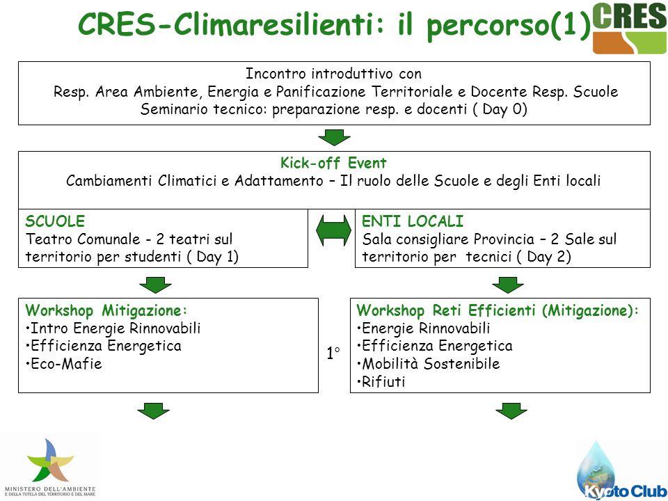 CRES-Climaresilienti: il percorso(1)