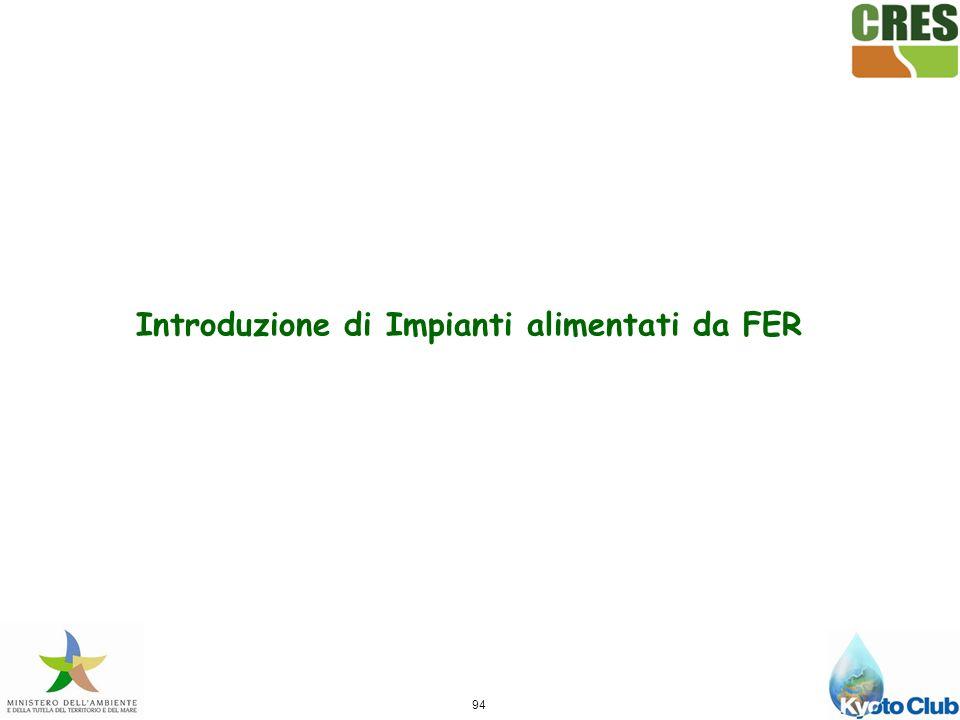 Introduzione di Impianti alimentati da FER