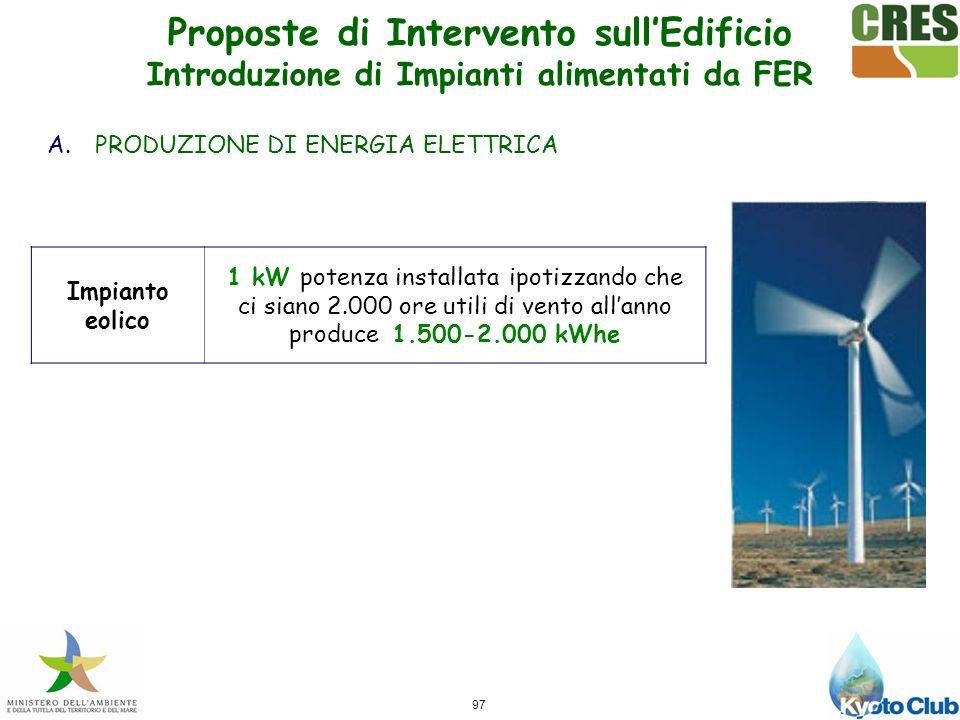 Proposte di Intervento sull'Edificio Introduzione di Impianti alimentati da FER