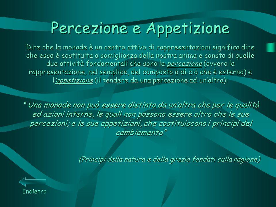 Percezione e Appetizione