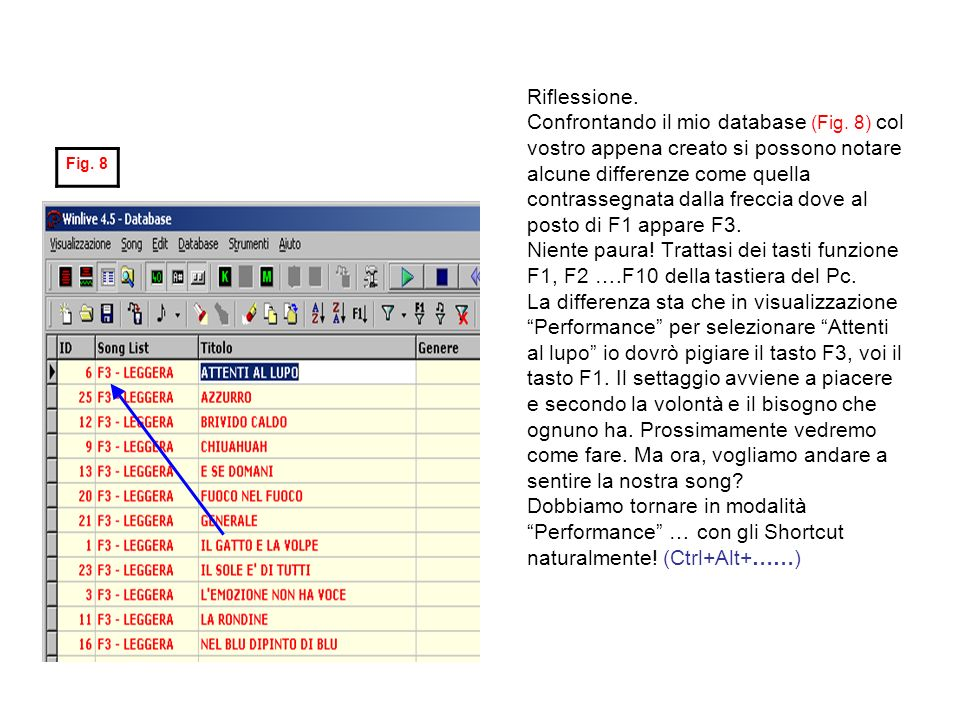 Riflessione. Confrontando il mio database (Fig