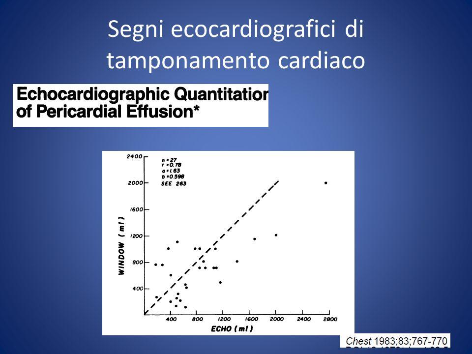 Segni ecocardiografici di tamponamento cardiaco