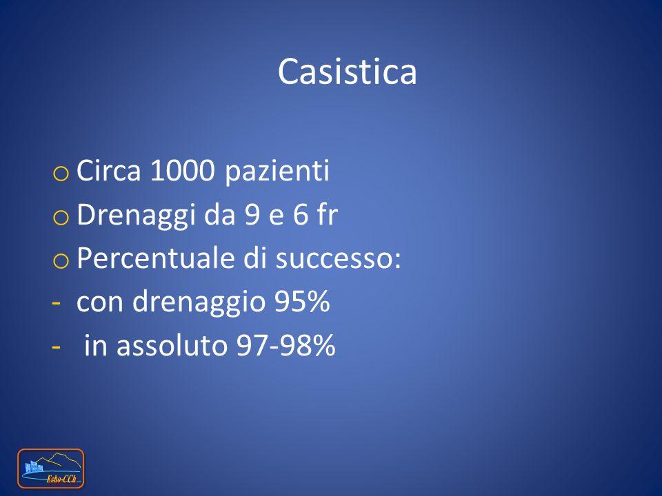 Casistica Circa 1000 pazienti Drenaggi da 9 e 6 fr