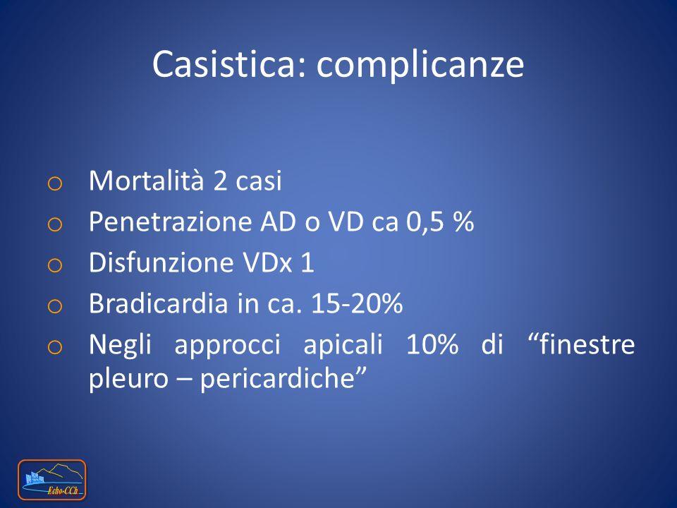 Casistica: complicanze