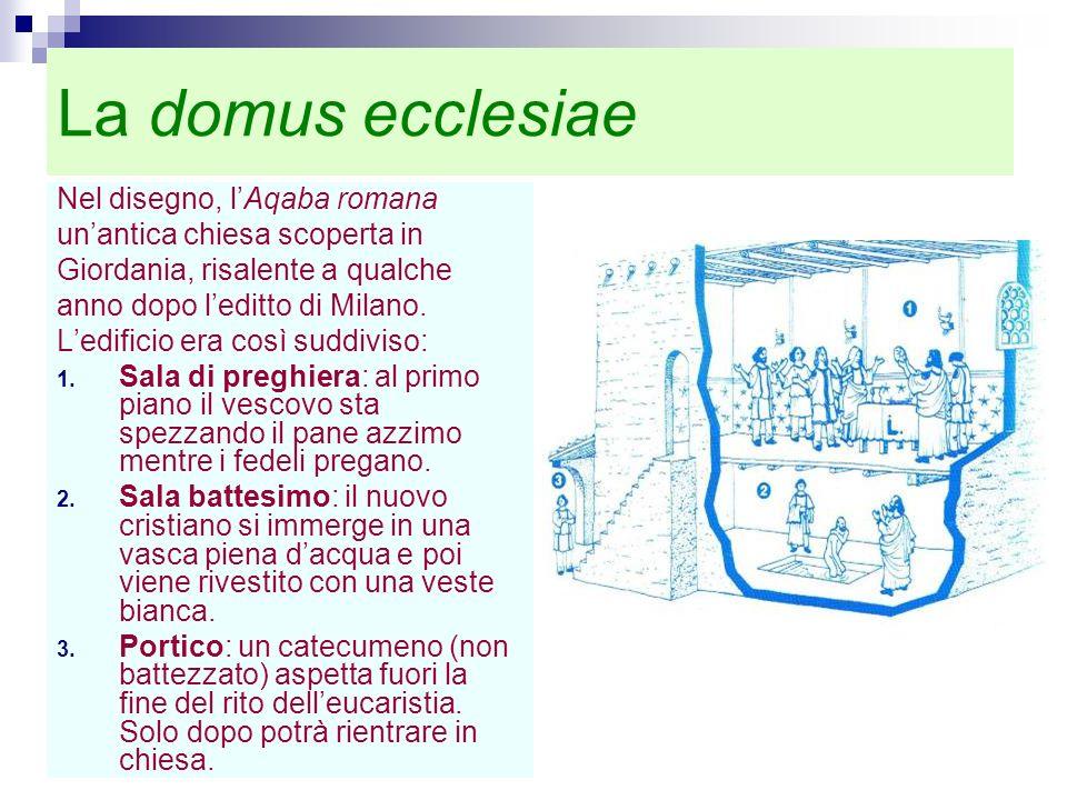 La domus ecclesiae Nel disegno, l'Aqaba romana