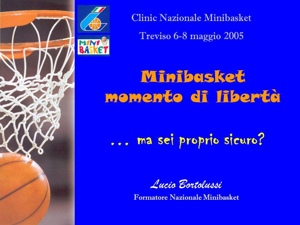 … ma sei proprio sicuro Minibasket momento di libertà