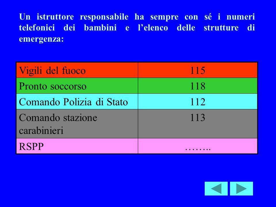Comando Polizia di Stato 112 Comando stazione carabinieri 113 RSPP