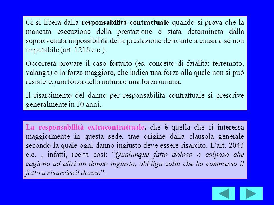 Ci si libera dalla responsabilità contrattuale quando si prova che la mancata esecuzione della prestazione è stata determinata dalla sopravvenuta impossibilità della prestazione derivante a causa a sé non imputabile (art. 1218 c.c.).
