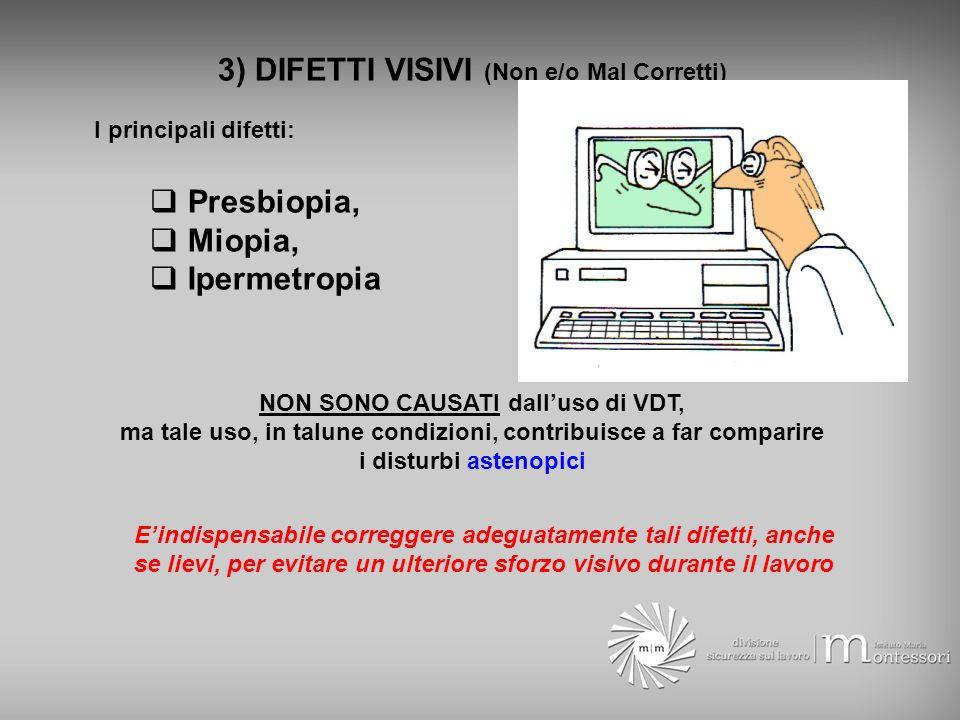 3) DIFETTI VISIVI (Non e/o Mal Corretti)