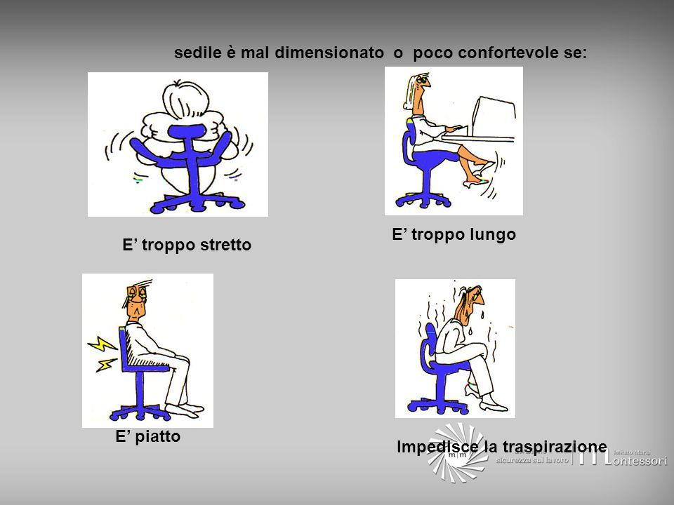 sedile è mal dimensionato o poco confortevole se: