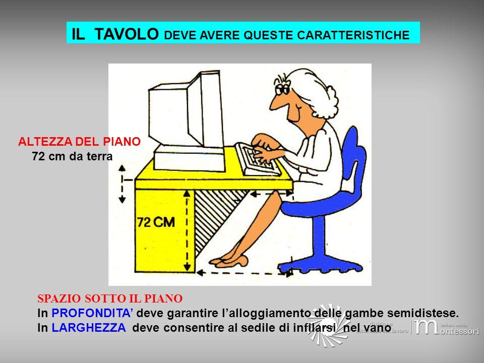 IL TAVOLO DEVE AVERE QUESTE CARATTERISTICHE