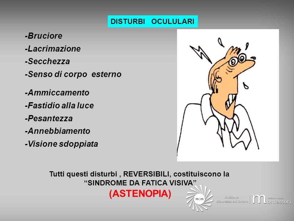 (ASTENOPIA) -Bruciore -Lacrimazione -Secchezza -Senso di corpo esterno