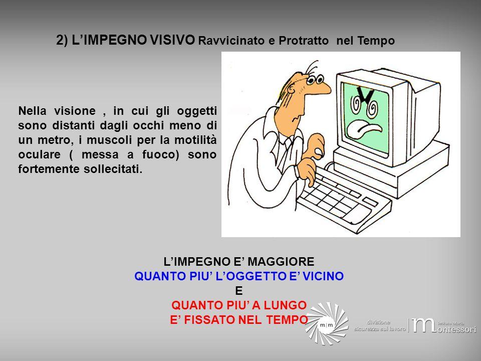 QUANTO PIU' L'OGGETTO E' VICINO
