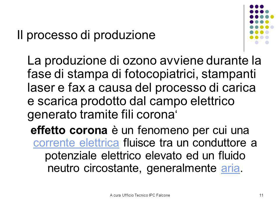 Il processo di produzione
