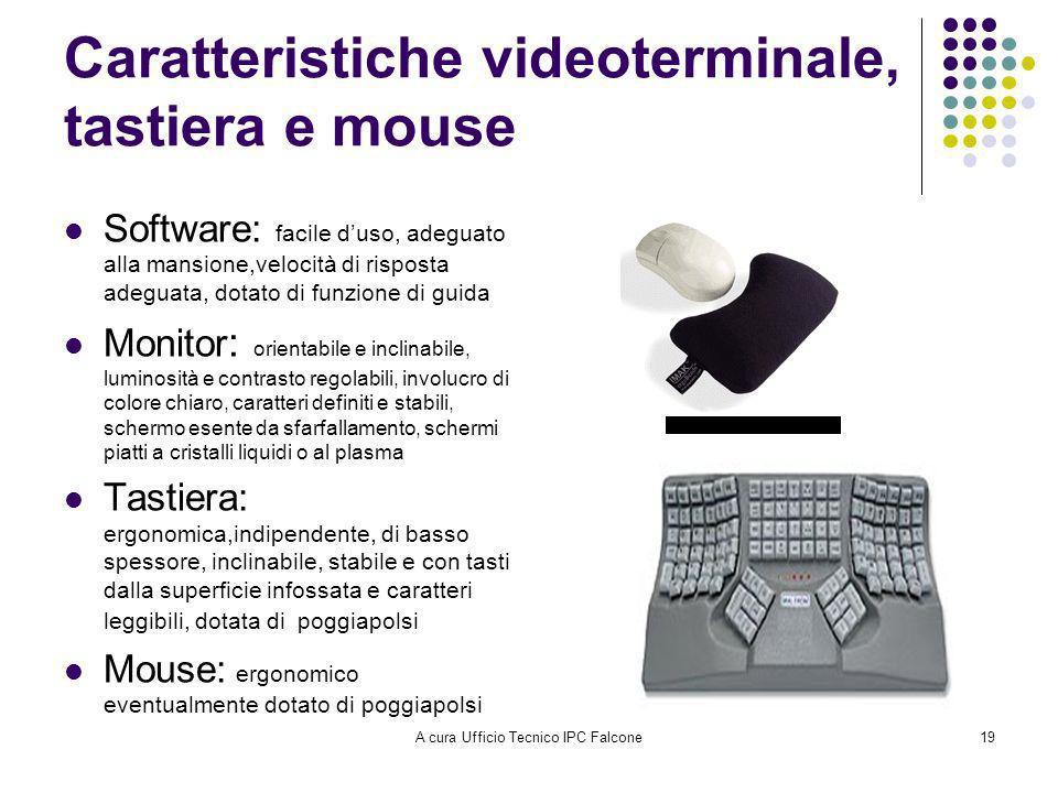 Caratteristiche videoterminale, tastiera e mouse